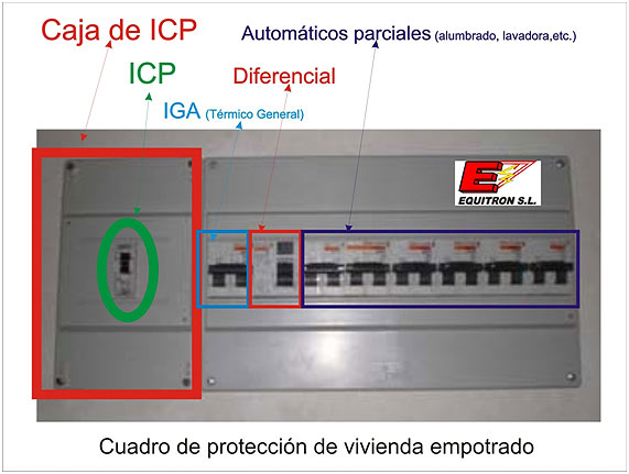 Aver as boletin de luz instalacion icp electricistas for Caja cuadro electrico